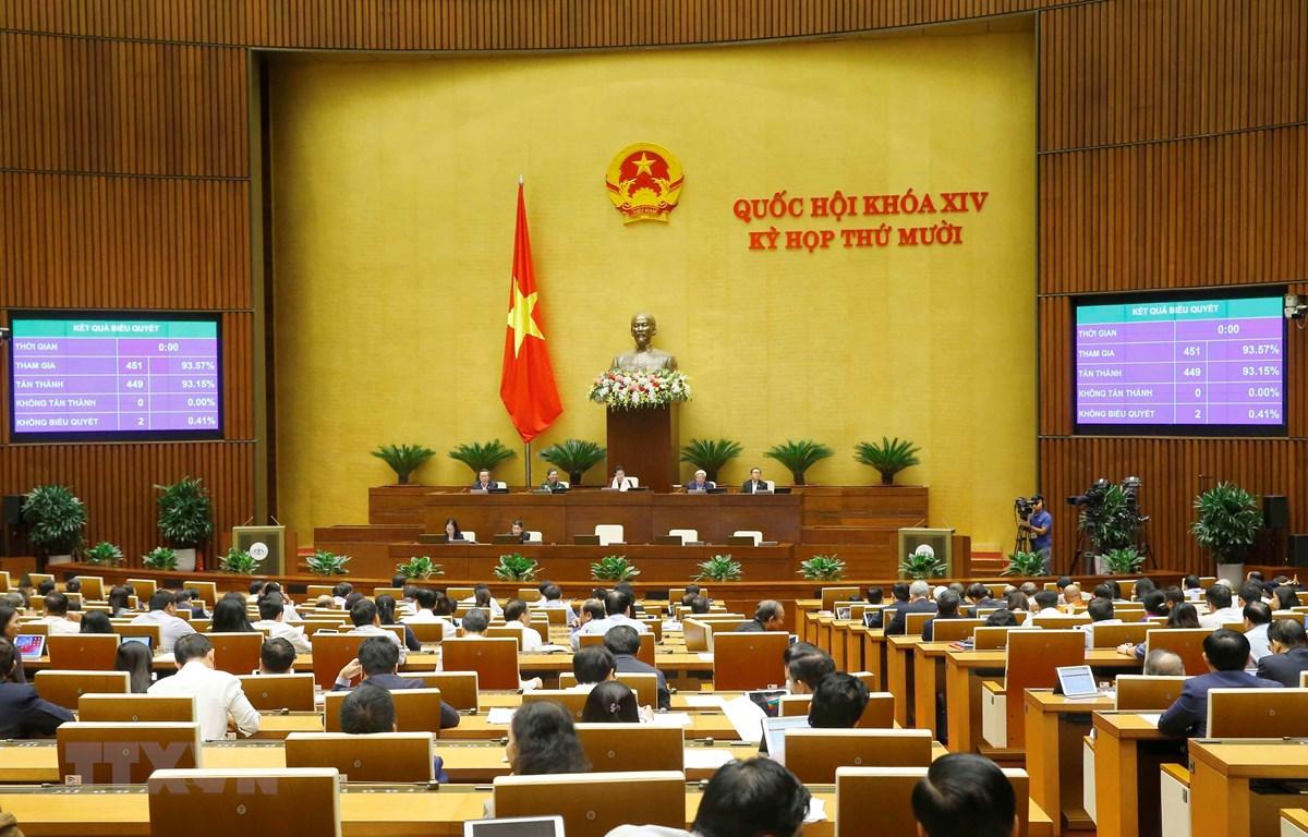 Ban hành Nghị quyết về dự toán ngân sách nhà nước năm 2021