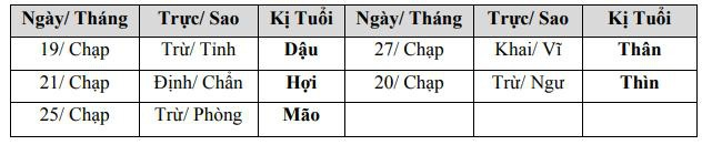 4 le quan trong cac gia dinh can biet cho tet