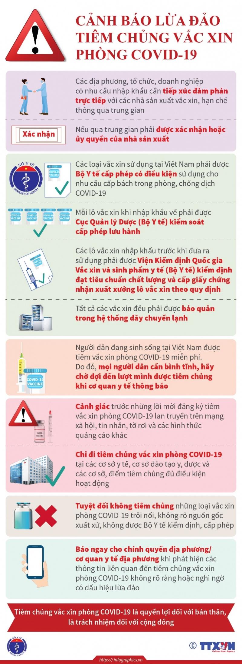 Cảnh báo lừa đảo tiêm chủng vắc-xin phòng COVID-19