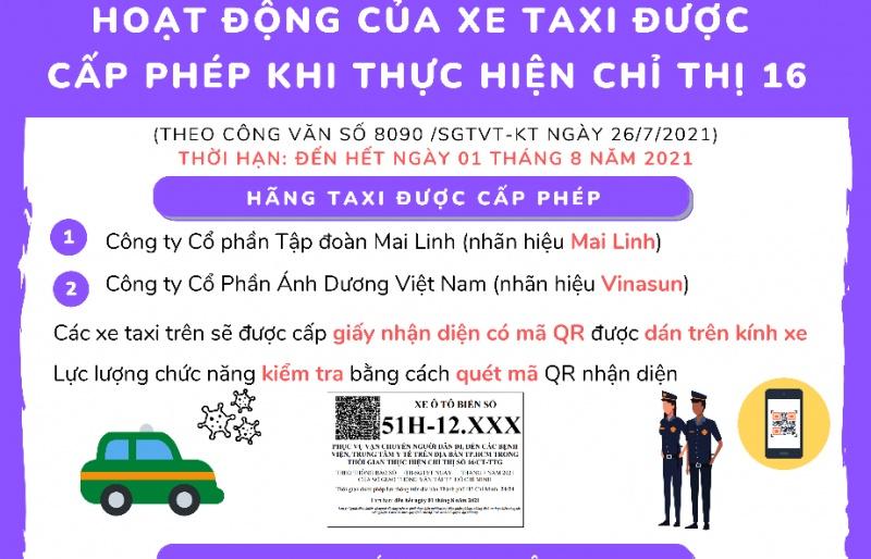 Sở GTVT TP HCM cấp phép taxi hoạt động trong thời gian giãn cách