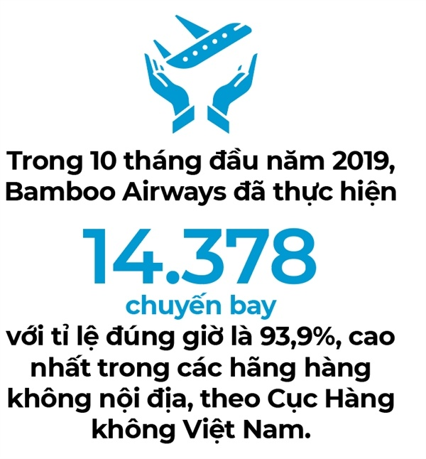 canh bac ipo bamboo airways